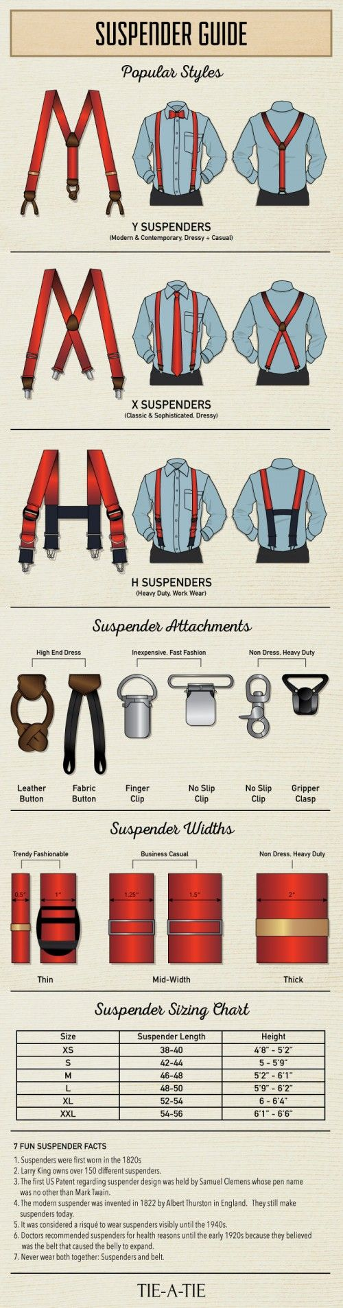 How to properly wear suspenders