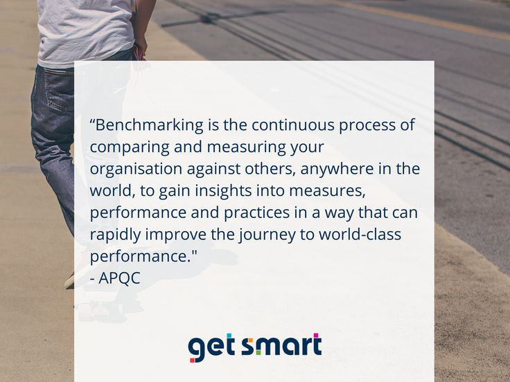 Benchmarking is the continuous process of comparing and measuring your organisation against others, anywhere in the world. - Full blog at www.getsmartglobal.com/blog