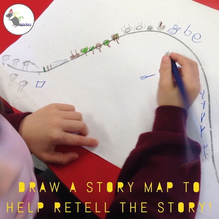 Make your own story map using pictures and words! Use it to retell the story to your friends and family! #aceearlyyears #books #bearhunt #earlyliteracy #eyfs #earlyyears #bears