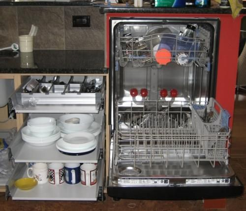 Best 12 Best Dishwasher Raised Height Images On Pinterest 400 x 300