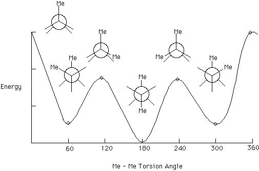17 best images about chemistry diagrams on pinterest