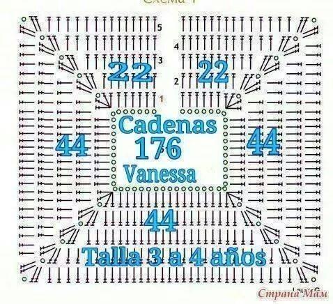 Tamanhos para pala de vestido de menina em crochê   pala para tamanho recém-nascido iniciar com 104 corr, veja gráfico acima ...