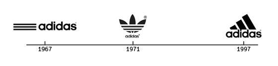 Founded 1967 - Adolf Dassler
