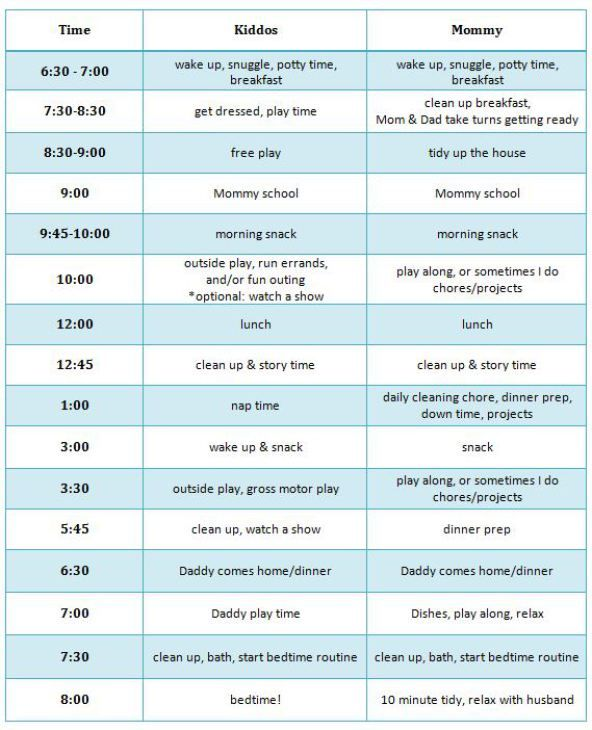 Having a daily schedule is AWESOME for my kids and for my own sanity. This schedule is for a stay-at-home mom with two young kids, but it can be adapted to any family situation.
