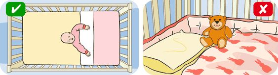 Safe sleeping for babies: firm, well-fitting mattress, baby with feet at the bottom and well tucked in, cot in parent's room for first 6-12 months, no pillows, toys, lambswool, bumpers etc.