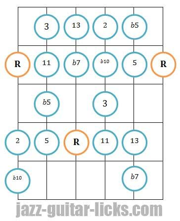 play jazz with just six chords pdf