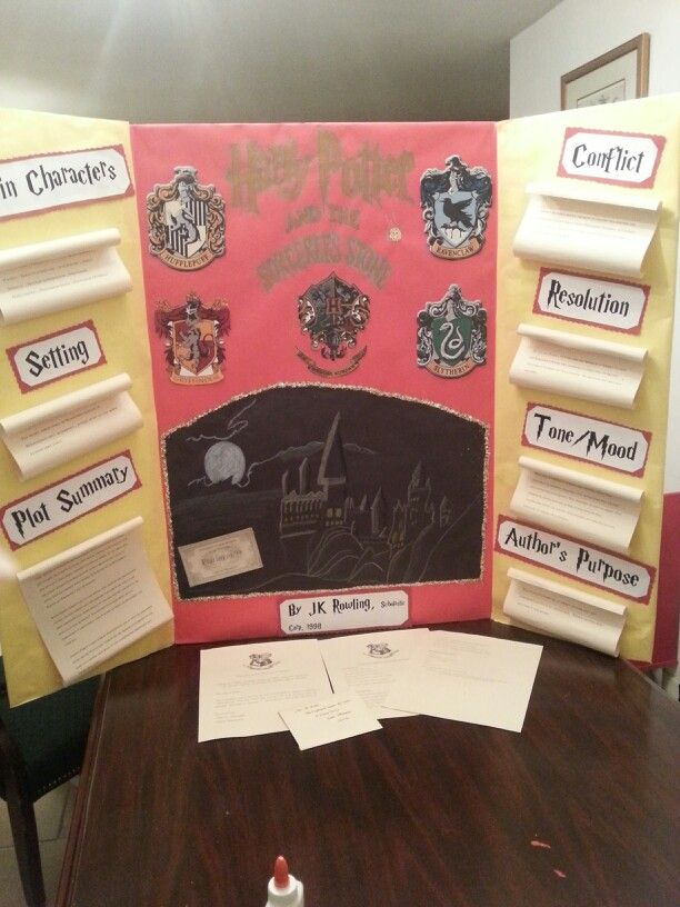 harry potter and the sorcerers stone book report