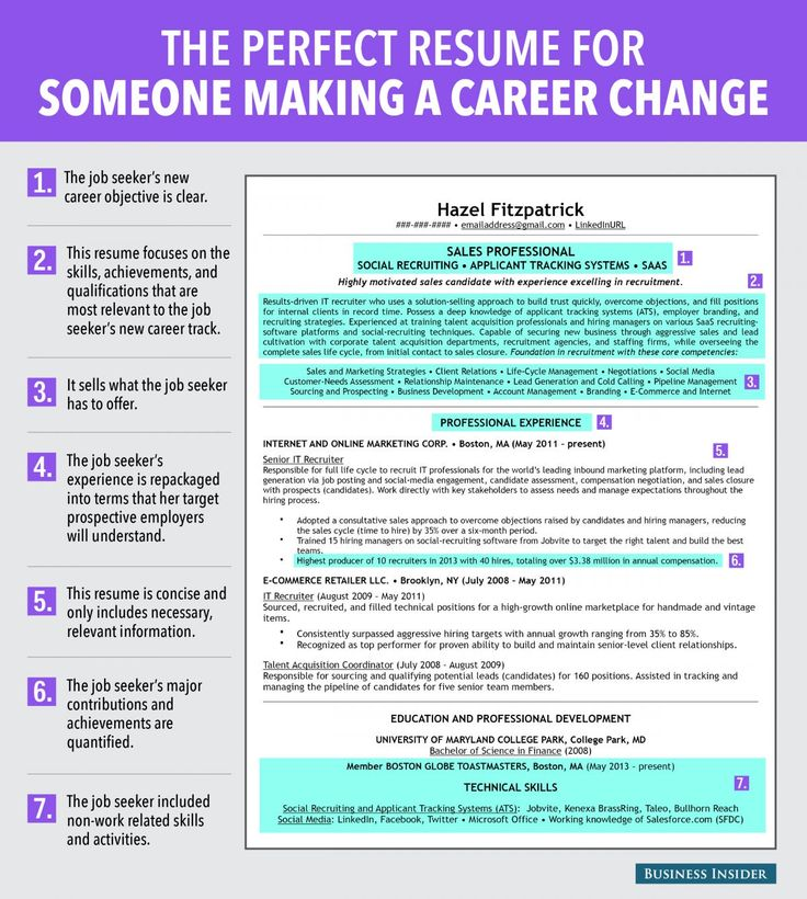8 things you should always include on your résumé Resume