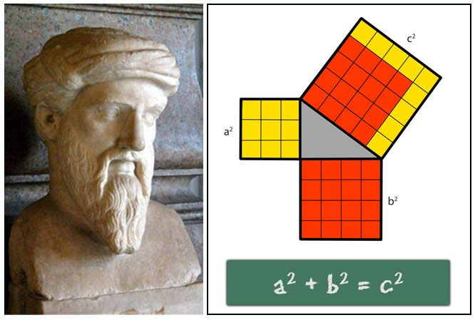 Pythagoras and the Pythagorean Theorem
