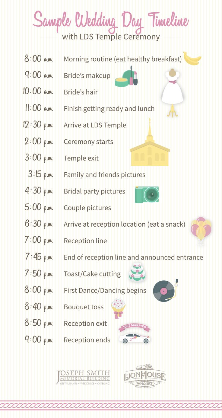 Sample Wedding Day Timeline including LDS Temple Ceremony | See more to learn how to build your own Wedding Day Timeline!