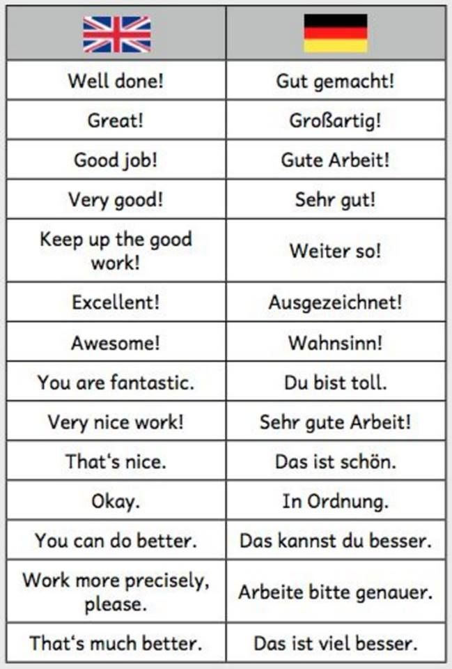 Worksheet German Intermediate For Children Lessons httpsi pinimg com736xf211c4f211c4d10170d84