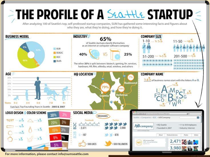 Best Company Profile Images On   Presentation Design