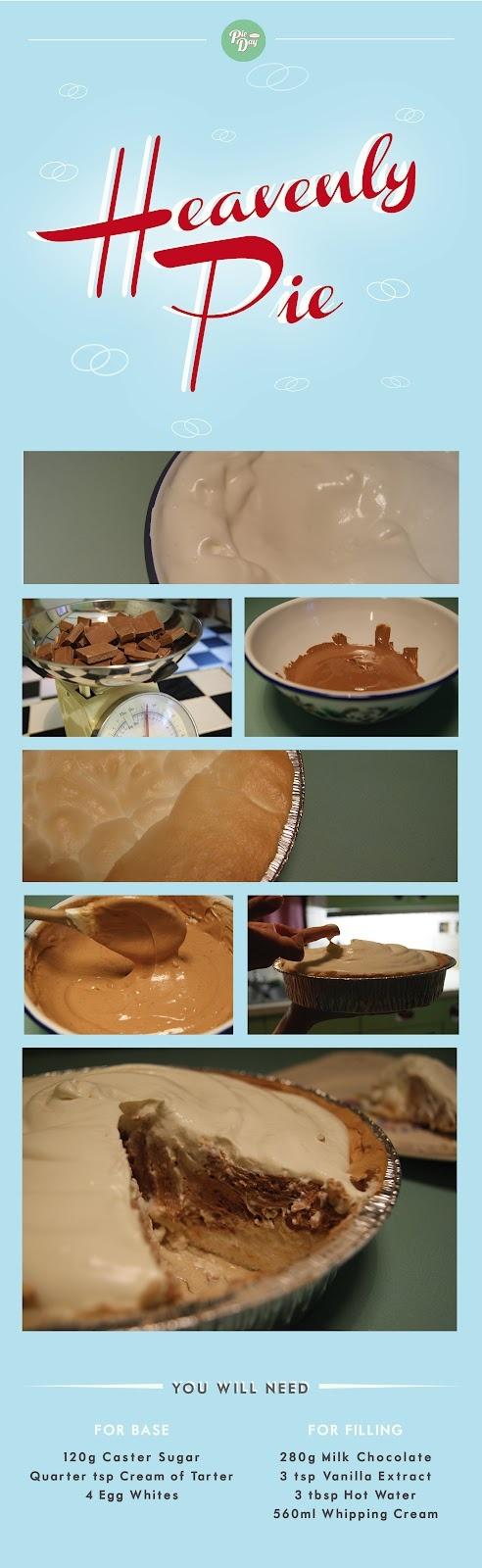Heavenly Pie. Ingredients: caster sugar, cream of tarter, egg whites ...