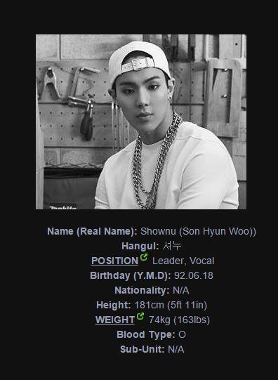 Member Profile of Shownu from Monsta X