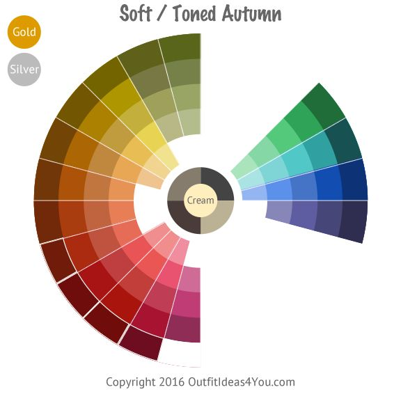 Soft Autumn Color Wheel (Toned Autumn)