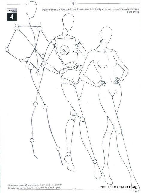 Indian ♥Cruelty Free Beauty and Fashion Blog♥ Sparkle With Surabhi ♥: IL Figurino di Moda: Fashion Design Book Review.