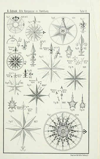 A. Schück. Alte Kompasse in Hamburg  compass roses.  si there anything better?: