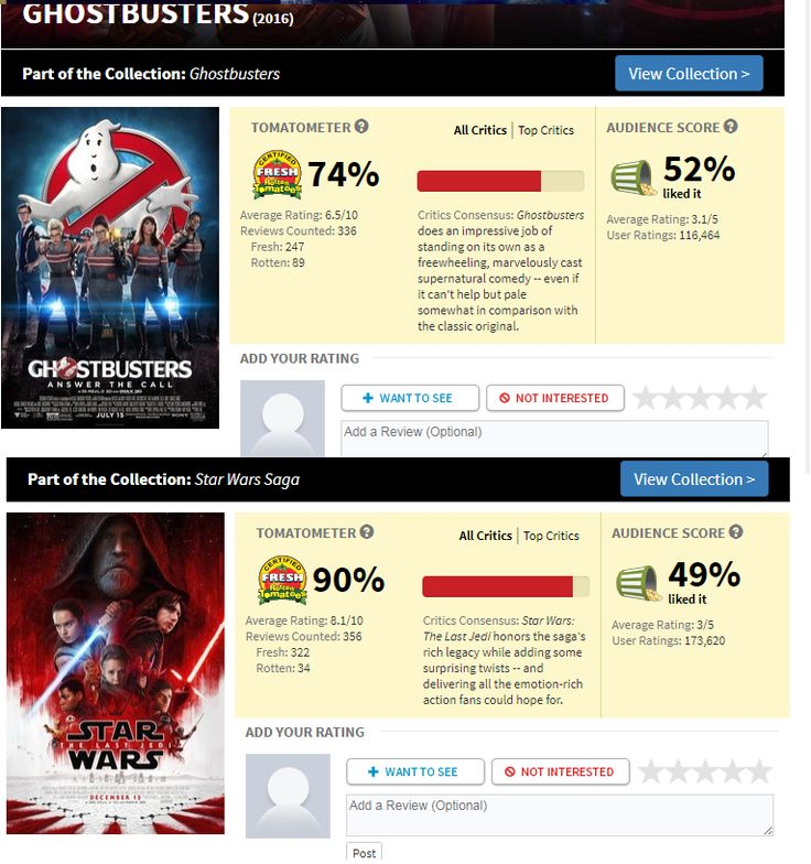 The Last Jedi now has a lower audience rating on Rotten Tomatoes than Ghostbusters (2016) http://ift.tt/2CUZZpd