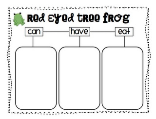 To go with our Red Eyed Tree Frog Treasures big book and intro to report writing