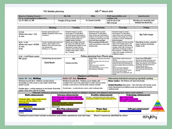 Planning as of Feb 2016 Objective Led