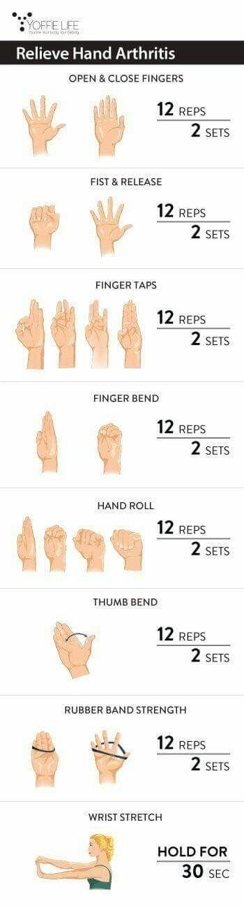 Relieve Hand Arthritis