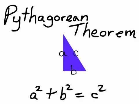 Studying Pythagorean Theorem on iPad with DoInk Animation & Drawing App