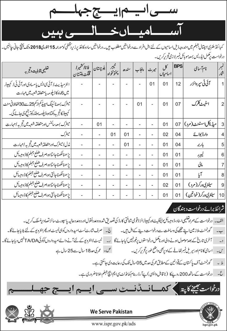Commandant Miltary Hospital Jehlam Jobs today Assistant Clerk Name of Posts, Qualification and Experience  IT Supervisor   BPS-12  Vacant Post-01  Merit-1  Intermediate/ICS or Equal  Assistant Clerk   BPS-07  Vacant Post 01  Punjab 01  Matric with Typing Speed 25 to 30 words per mint  Medical Assistant (Male)   BPS-07  No.   #ashram #asia #bedi #brand #capital #chanakya #cops #court #crime #delhi #englishnews #flood(disastertype) #GENERAL #goog