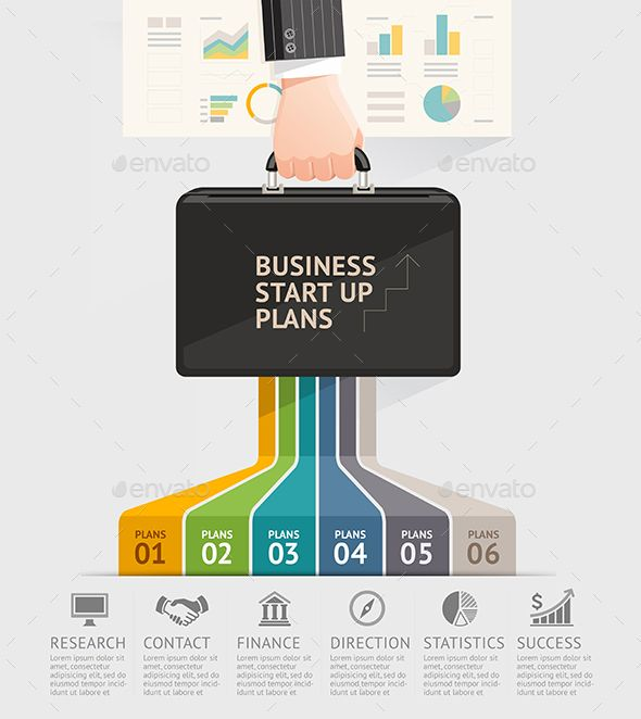 Business Start Up Planning Infographics Template. - Infographics
