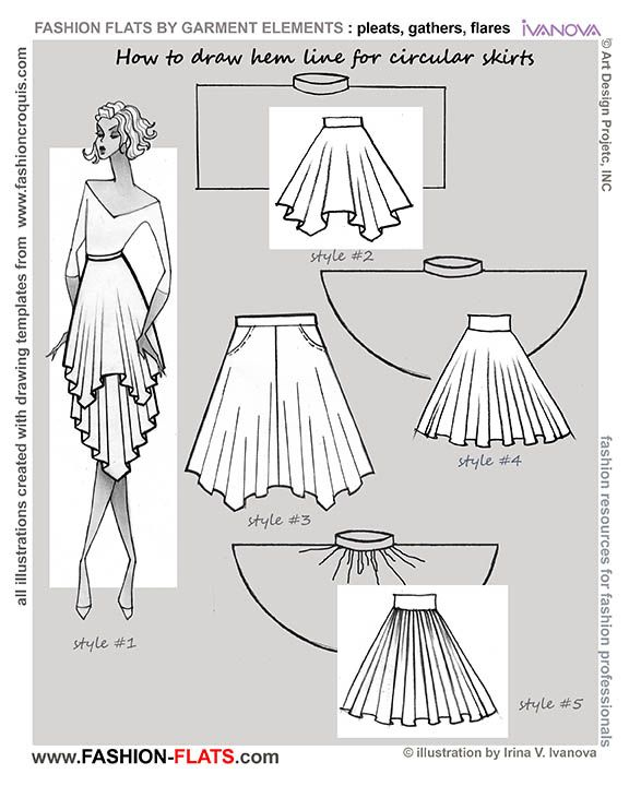 how to draw hemlines for circle skirts #saias #focustextil