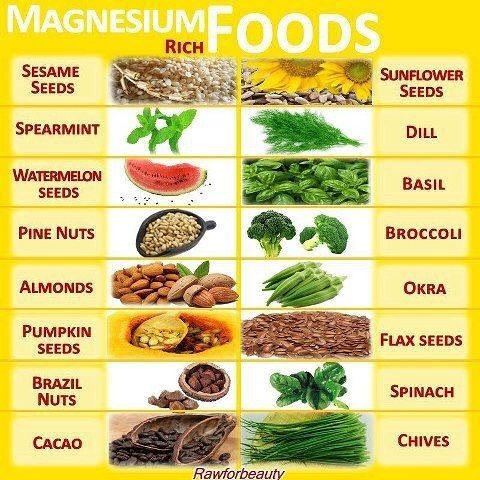 Great selection of plant-based magnesium sources
