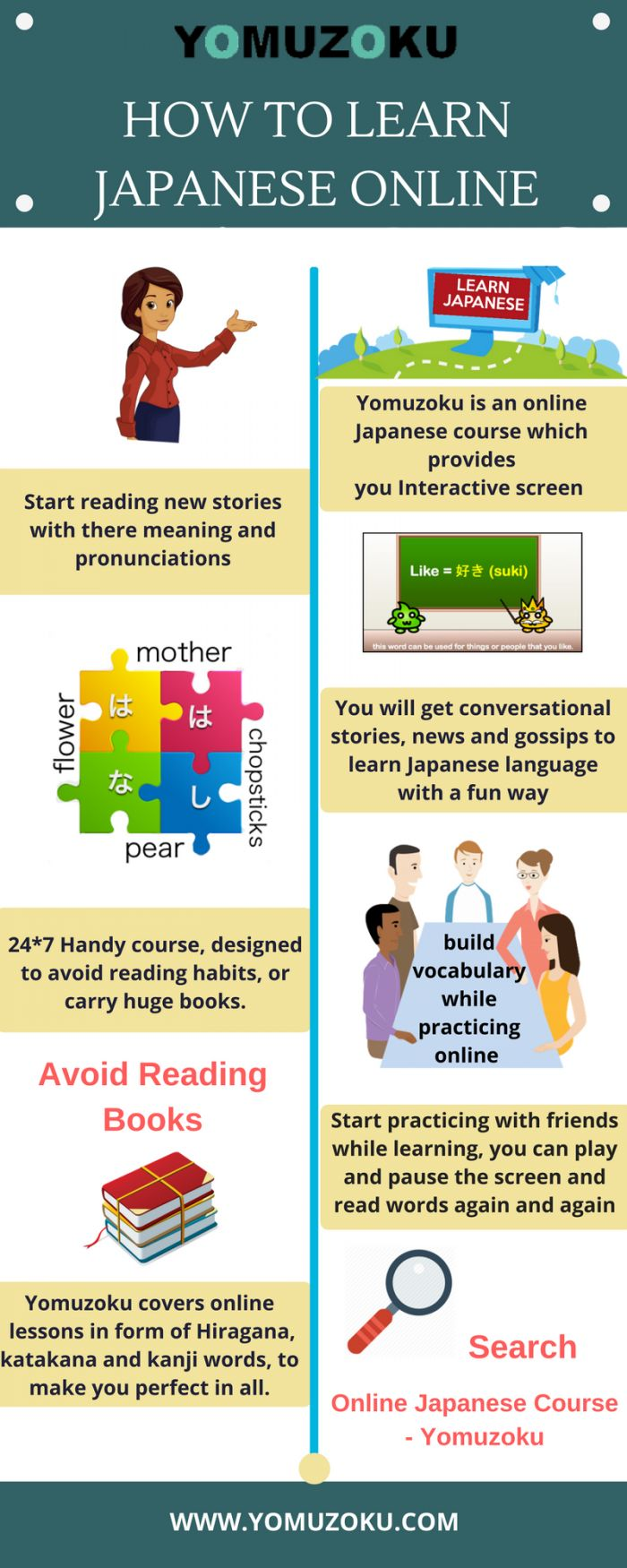 How to learn Japanese Online Infographic #Infographics