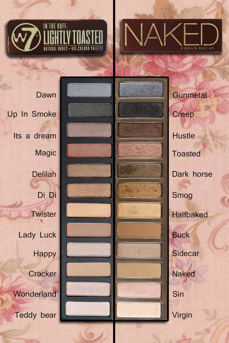 After I Discovered that my W7 in the buff is the same as the Urban decay Naked 2, I searched the web for make-up tutorials, but got confused by the wrong names with the wrong brand So I Made this F...
