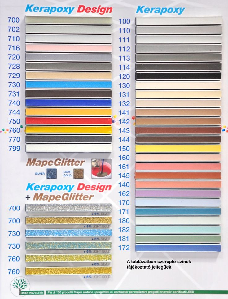 Best 25 mapei kerapoxy ideas on pinterest combined - Joint epoxy mapei ...
