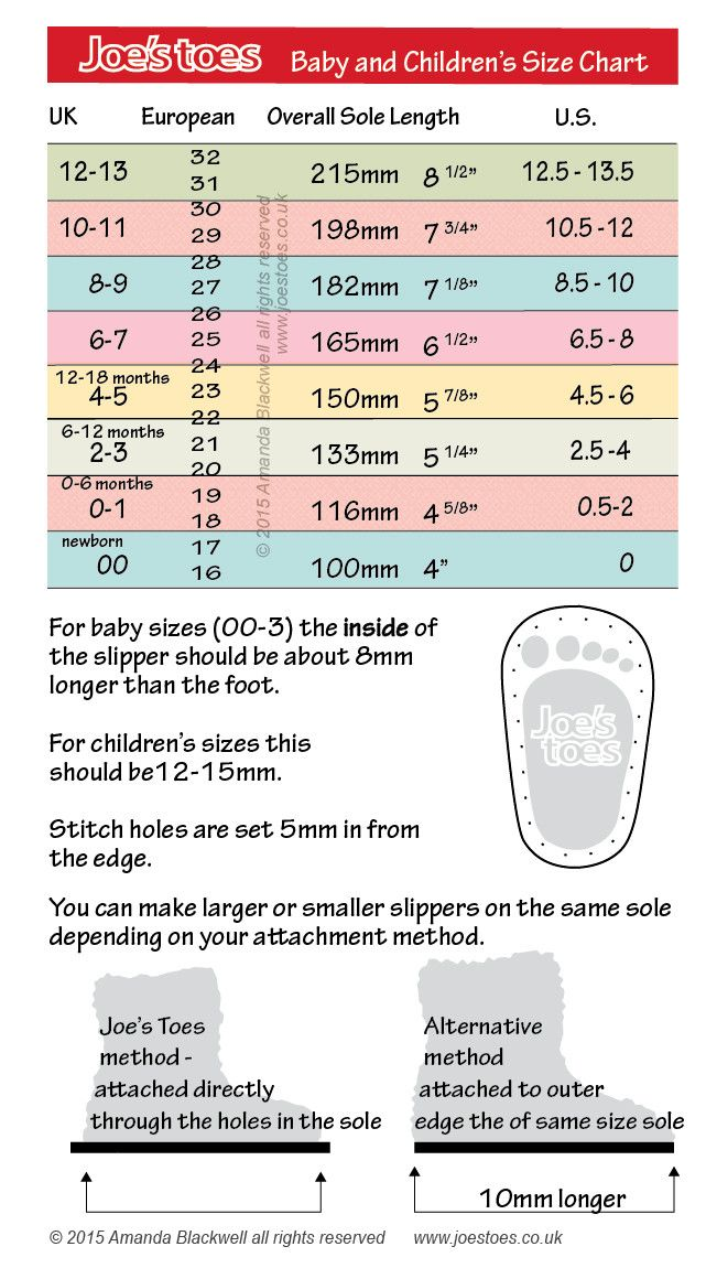 Shoe size conversion chart baby and child sizes.  Converts UK to US to continental sizes and gives length in mm and inches.