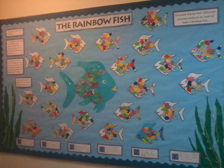 how to easilly make fish out of college