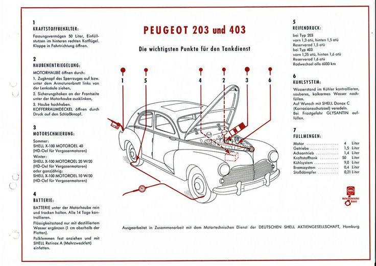 Großartig Unter Motorhaube Diagramm Ideen - Elektrische ...