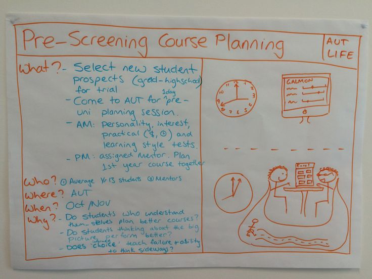 From the AUT Life idea. This prototype tests the assumption that students giving students a deeper understanding of their own learning style, interests and skills will facilitate better and more successful course planning. Also tests whether mentored/coached course planning is better than solitary planning.
