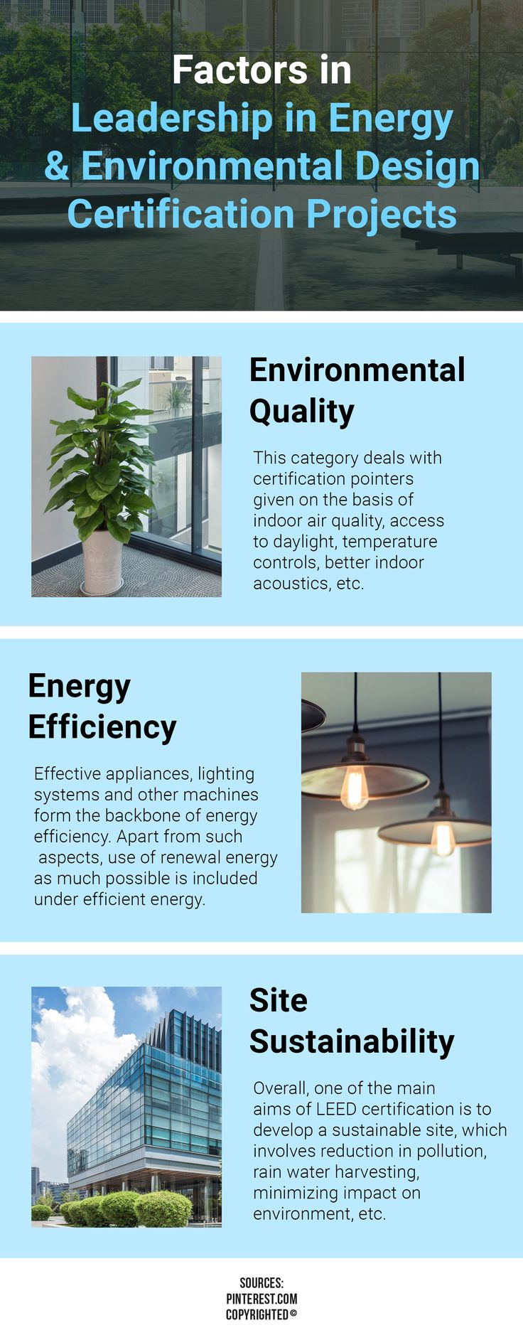 What Do the Materials and Resources Factors Cover in LEED Certification?  The category of materials and resources involves sustainable use of any materials used along with a careful utilizing of the resources. The materials and products also should be recyclable and reused to target waste reduction.