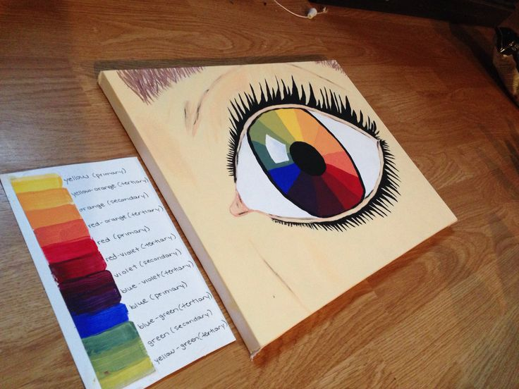 Eye Color wheel project I did!! :)