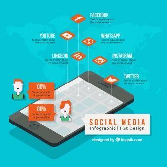 Los medios sociales móvil infografía