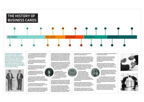 8 best timeline infographic images on Pinterest Charts - sample historical timeline