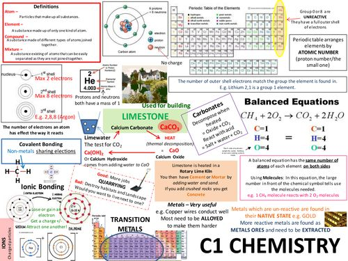 Three powerpoint posters to cover all of the new AQA C1 scheme. Pupils asked me to make them this style of revision aid. Should be helpful in the run up...