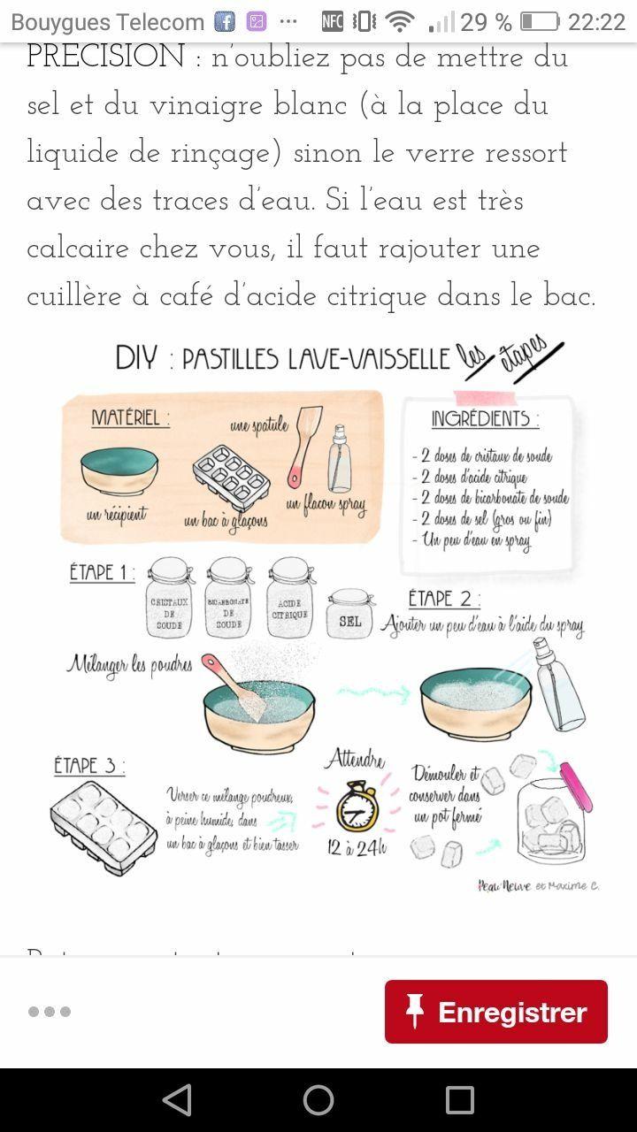 Peinture Pour Lave Vaisselle Épinglé par jolliet sur trucs | pastille lave vaisselle