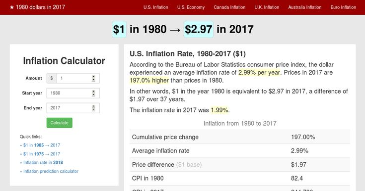 $1 in 1980 → 2017 | Inflation Calculator