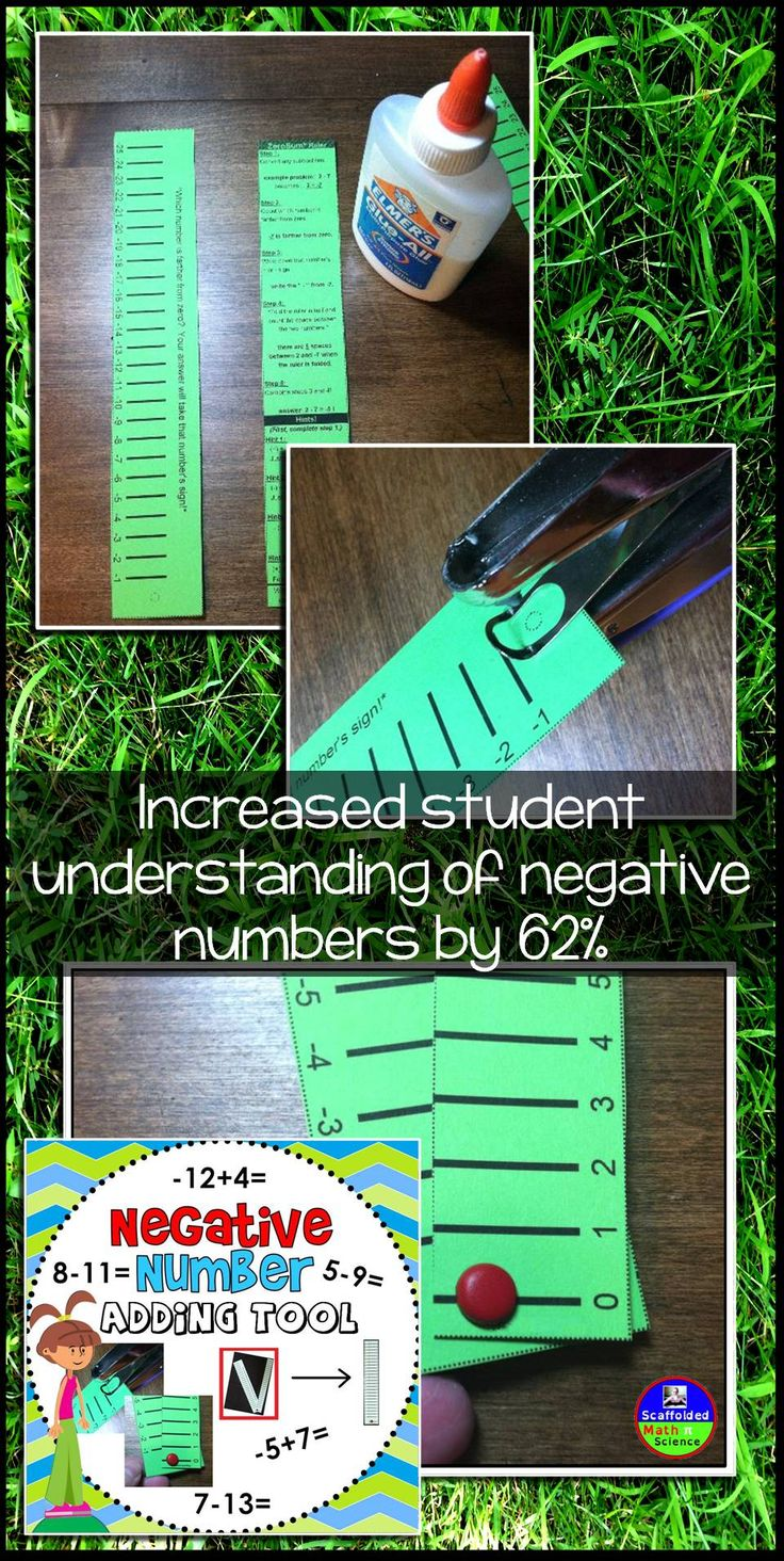 With This Tool (printable, Needs A Hole Punch And Brad), Students Can