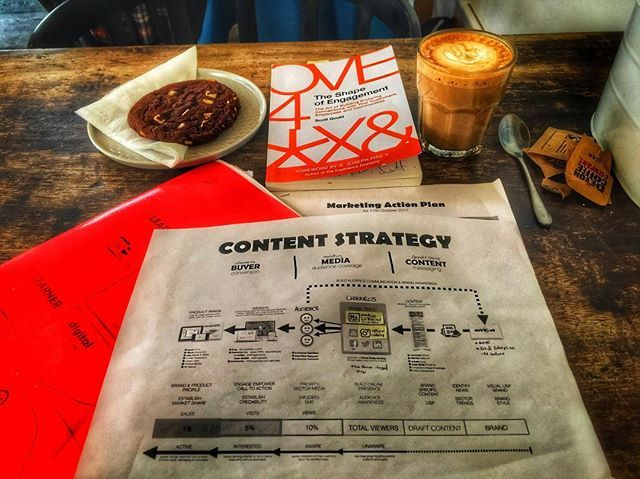 Doing some @artofenterprise marketing and content work @primecafebar using the Scatter - Gather - Matter method by @scottagould over a nice coffee and double chocolate cookie. 🍪 ☕️👌 #work #remote #writing #productivity #mobileoffice #visualthinking #entrepreneurlife #entrepreneurship #infographic
