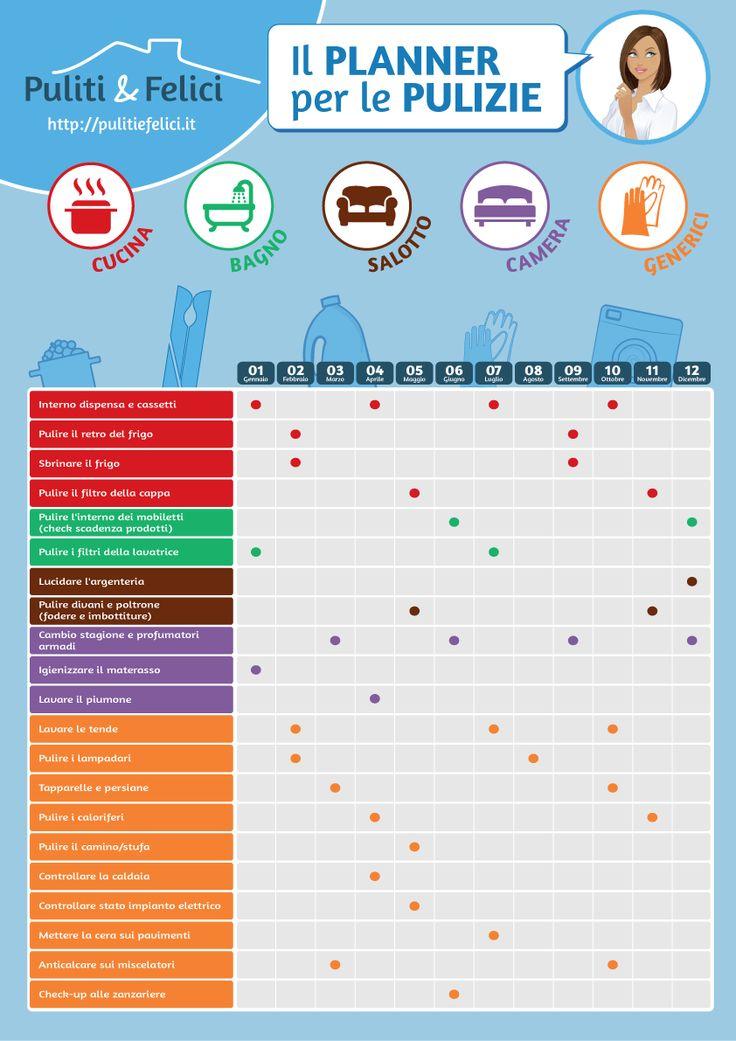 pulizie planner - Cerca con Google