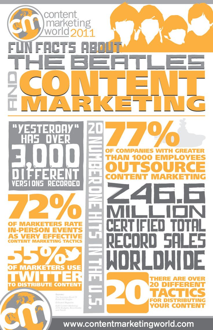 The Beatles and Content Marketing services in Phoenix Arizona near Scottsdale Webdesign AGENCY http://www.webspand.com/seo.php