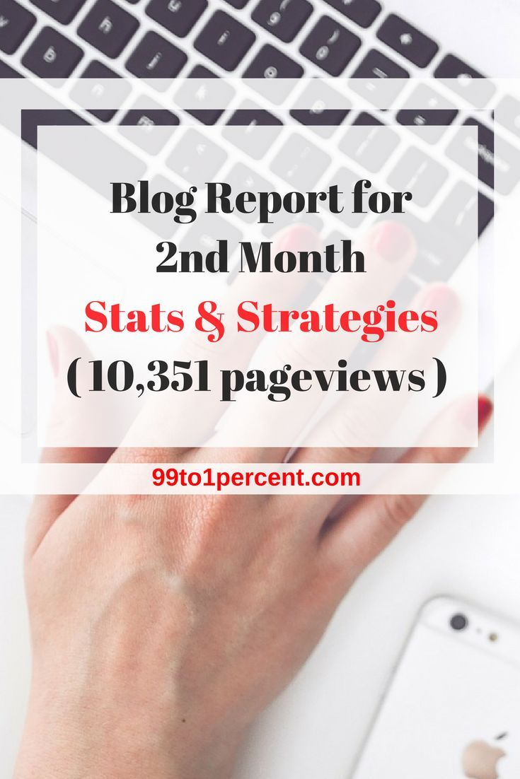 Blog Report for 2nd Month - Stats & Strategies (10,351 pageviews) #blog #blogging #education #resume #resumes  #Money #FINANCIALINDEPENDENCE #FRUGALITY #MONEYSMARTS #PERSONALFINANCE #Millionaire #MillionDollarChallenge #MillionDollarClub #DEBTFREE #Debt #Frugality #MakingMoney #Mortgage #networth #Personal #Finance#Progress #prosperity #ragstoriches #Saving #spendingmindfully #startedfromthebottom #Studentloans #Successstories #success #rich #riches #money #retirement #early #FIRE