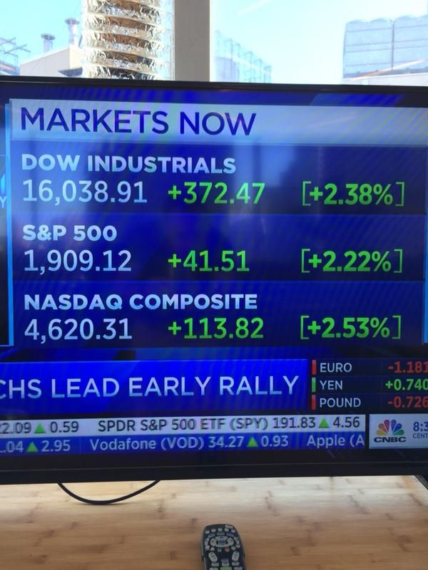 Dow Jones rallies, then stutters after China sell-off - live | Business | The Guardian
